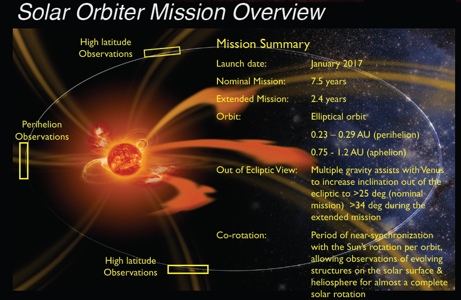 mission_overview.png