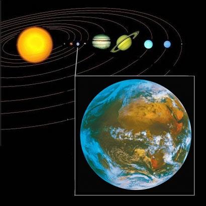 Position de la Terre dans le Système solaire